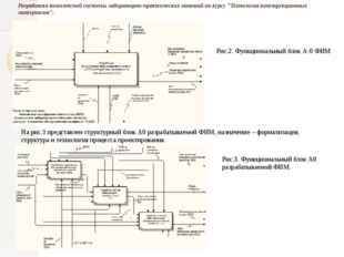 """Разработка комплексной системы лабораторно-практических занятий по курсу """"Тех"""