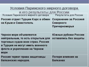 Условия Парижского мирного договора и его результаты для России. Условия Пари