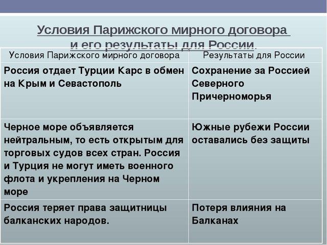 Условия Парижского мирного договора и его результаты для России. Условия Пари...