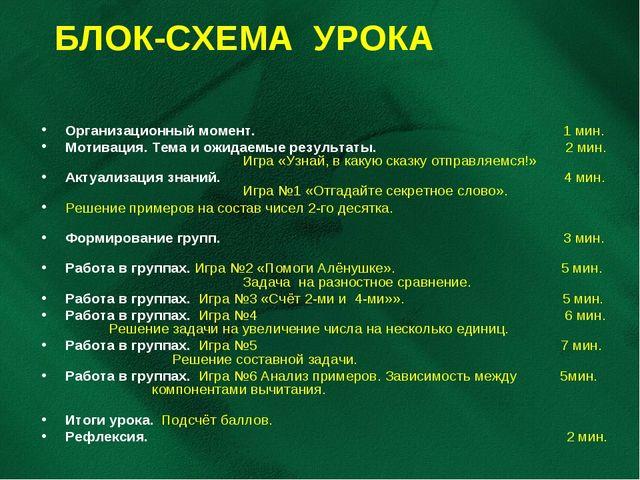 БЛОК-СХЕМА УРОКА Организационный момент. 1 мин. Мотивация. Тема и ожидаемые р...