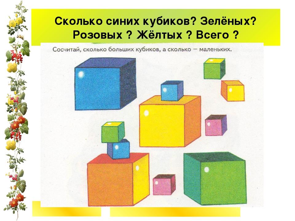 Сколько синих кубиков? Зелёных? Розовых ? Жёлтых ? Всего ?