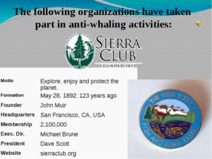 The following organizations have taken part in anti-whaling activities: Motto