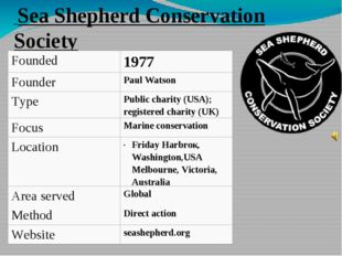 Sea Shepherd Conservation Society Founded 1977 Founder Paul Watson Type Publ