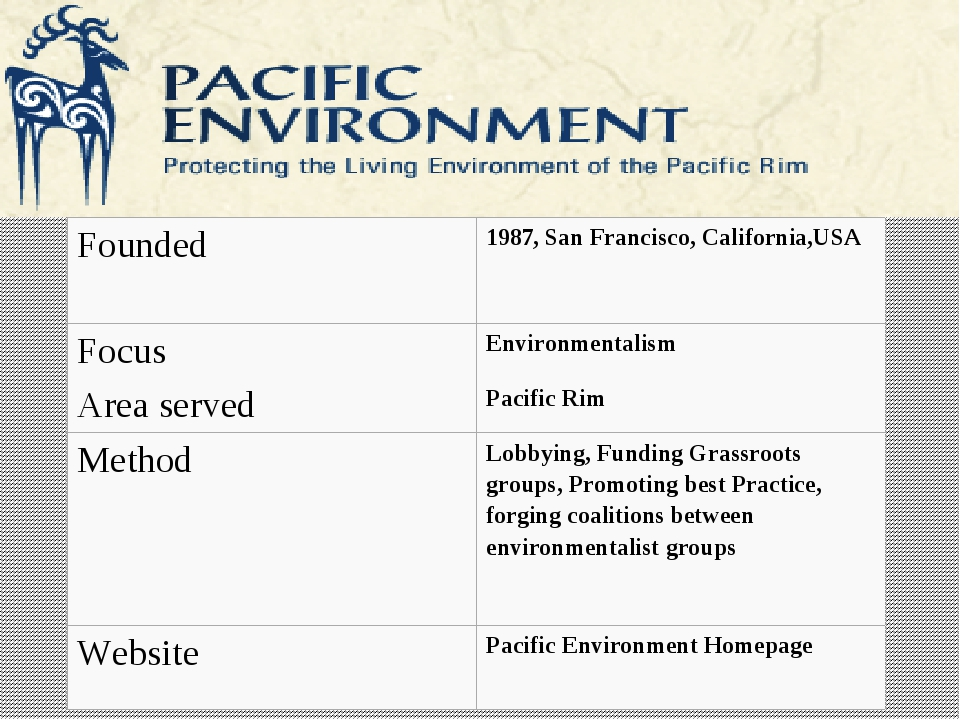 Founded 1987, SanFrancisco,California,USA Focus Environmentalism Area served...