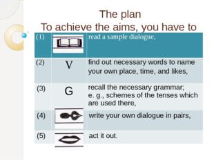 The plan To achieve the aims, you have to (1) read a sampledialogue, (2) V fi