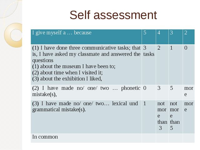 Self assessment I give myself a … because 5 4 3 2 (1) I have done three commu...