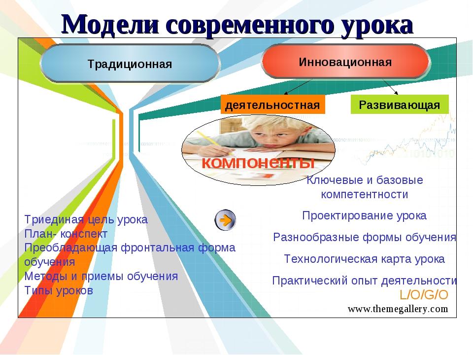 Модели современного урока Развивающая деятельностная компоненты Ключевые и ба...