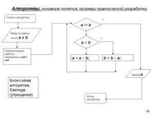 * Алгоритмы: основные понятия, примеры практической разработки Ввод исходных