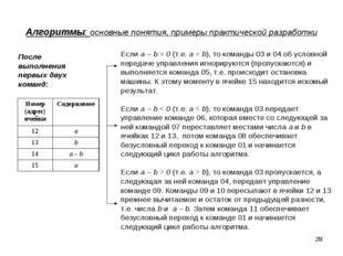 * Алгоритмы: основные понятия, примеры практической разработки Если a – b = 0