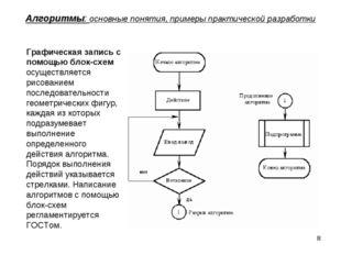 * Алгоритмы: основные понятия, примеры практической разработки Графическая за