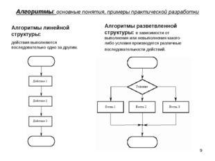 * Алгоритмы: основные понятия, примеры практической разработки Алгоритмы лине