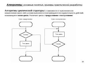 * Алгоритмы: основные понятия, примеры практической разработки Алгоритмы цикл