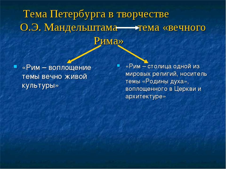 Тема Петербурга в творчестве О.Э. Мандельштама тема «вечного Рима» «Рим – воп...