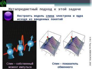 Построить модель спина электрона и ядра исходя из введенных понятий Спин – со