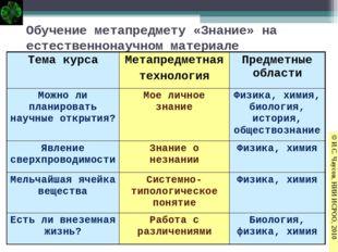 Обучение метапредмету «Знание» на естественнонаучном материале © И.С. Чаусов,