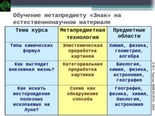 Обучение метапредмету «Знак» на естественнонаучном материале © И.С. Чаусов, Н
