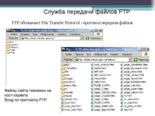 ftp://628.shkola.spb.ru FTP обозначает File Transfer Protocol - протокол пере