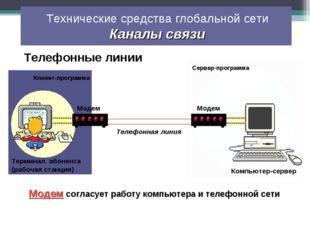 Телефонные линии Технические средства глобальной сети Каналы связи Модем Моде