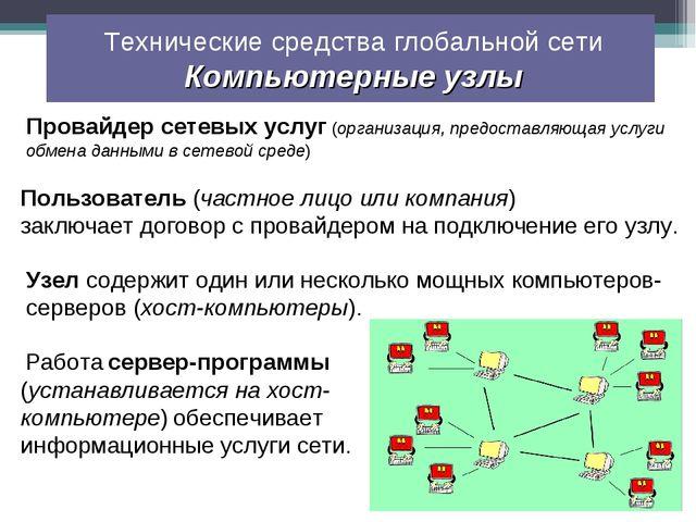 Провайдер сетевых услуг (организация, предоставляющая услуги обмена данными в...