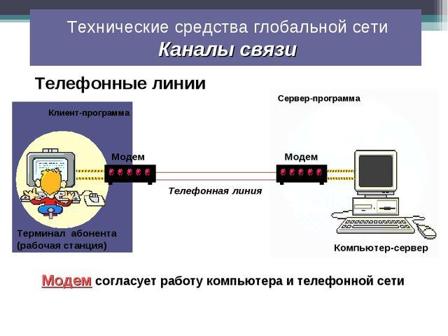 Телефонные линии Технические средства глобальной сети Каналы связи Модем Моде...