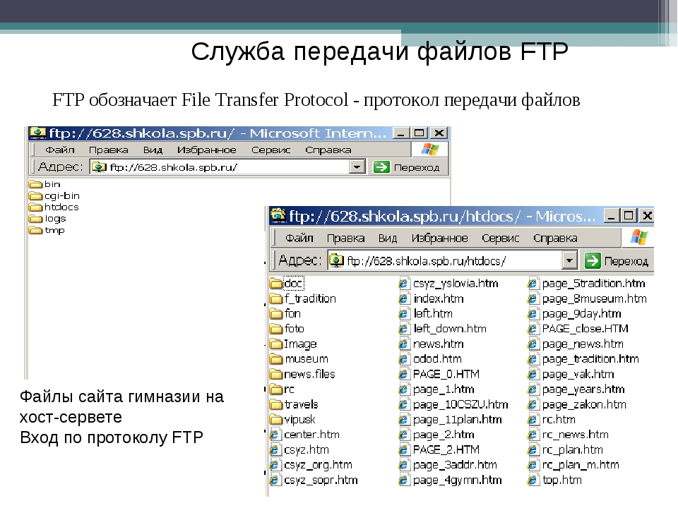ftp://628.shkola.spb.ru FTP обозначает File Transfer Protocol - протокол пере...