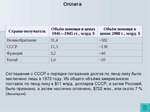 Оплата Соглашение с СССР о порядке погашения долгов по ленд-лизу было заключе