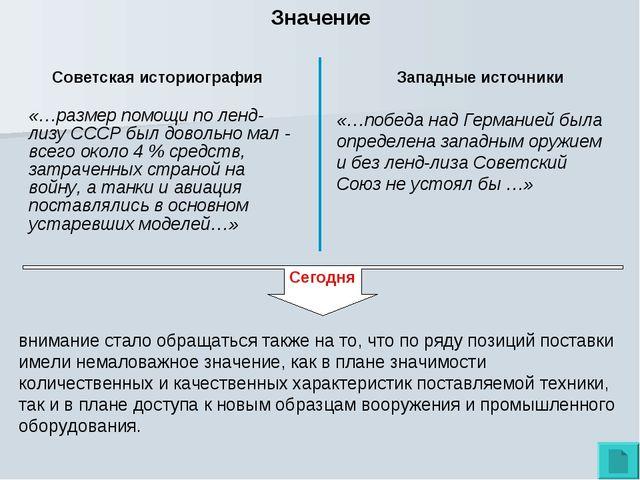 Значение Советская историография Западные источники «…размер помощи по ленд-л...