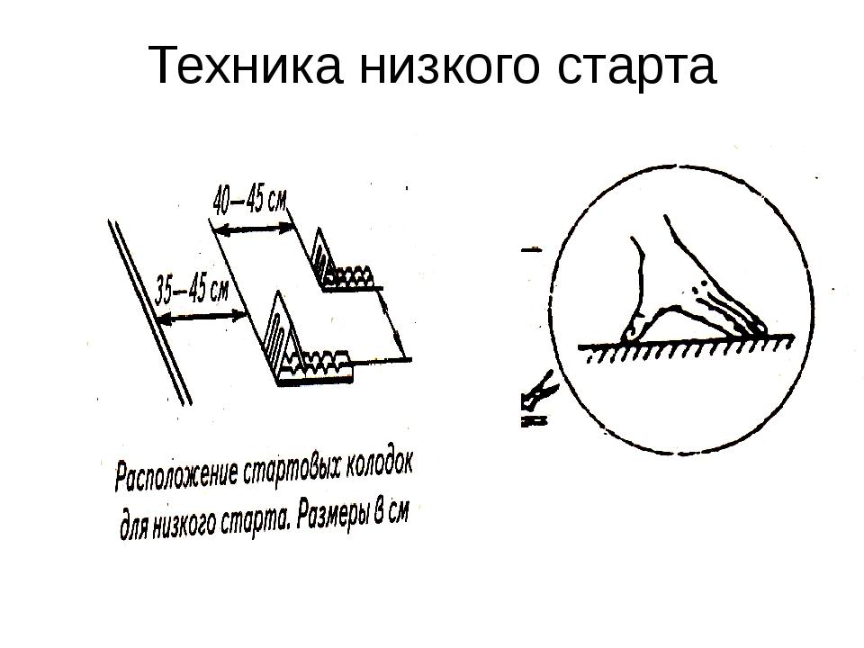 Техника низкого старта