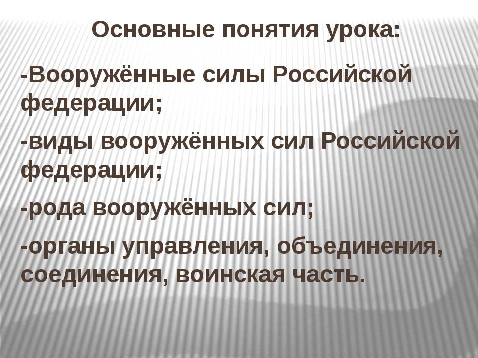 Основные понятия урока: -Вооружённые силы Российской федерации; -виды вооруж...