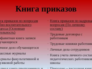 Книга приказов Книга приказов по вопросам учебно-воспитательного процесса (Ос