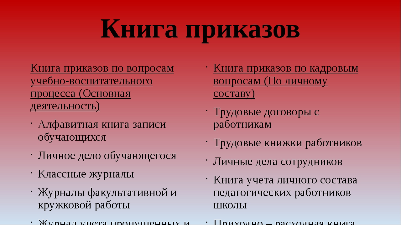 Книга приказов Книга приказов по вопросам учебно-воспитательного процесса (Ос...