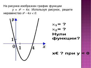 На рисунке изображен график функции y = x² – 4x. Используя рисунок, решите не