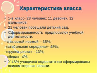 Характеристика класса 1-в класс- 23 человек: 11 девочек, 12 мальчиков. 21 че