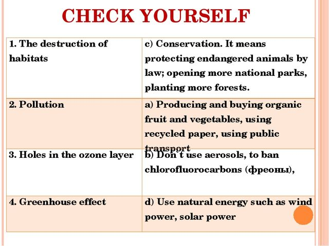 CHECK YOURSELF 1. The destruction of habitatsc) Conservation. It means prote...