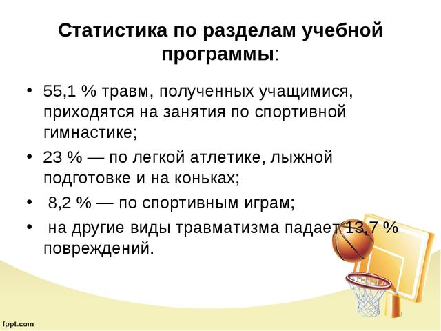 Статистика по разделам учебной программы: 55,1 % травм, полученных учащимися,...