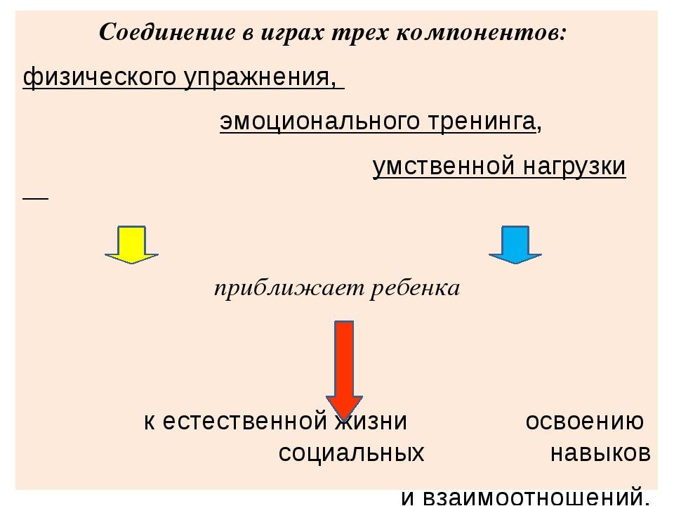 Соединение в играх трех компонентов: физического упражнения, эмоционального...