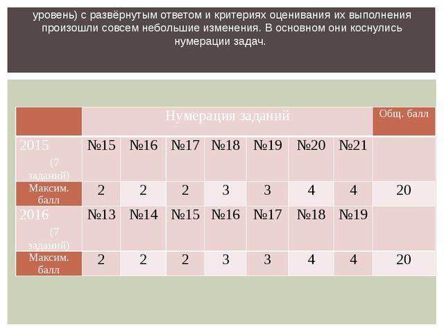В 2016 году в структуре заданий КИМ ЕГЭ по математике (профильный уровень) с...