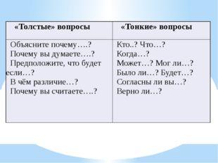 «Толстые» вопросы «Тонкие» вопросы Объясните почему….? Почему вы думаете….? П