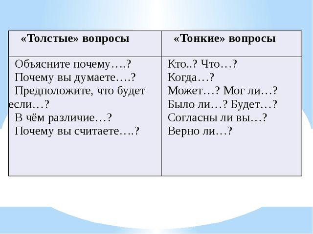 «Толстые» вопросы «Тонкие» вопросы Объясните почему….? Почему вы думаете….? П...