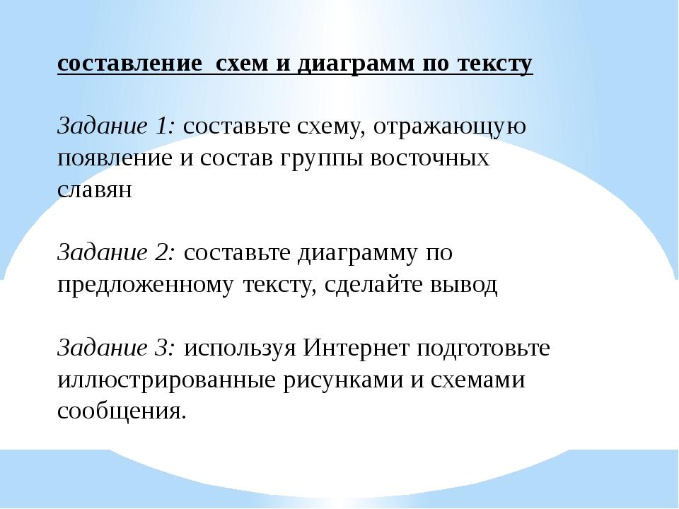 составление схем и диаграмм по тексту Задание 1: составьте схему, отражающую...