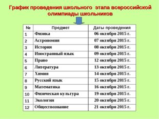 График проведения школьного этапа всероссийской олимпиады школьников №Предме