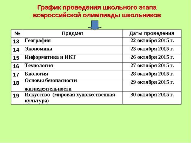 График проведения школьного этапа всероссийской олимпиады школьников №Предме...