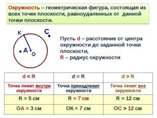 Окружность – геометрическая фигура, состоящая из всех точек плоскости, равноу