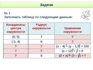 Задачи № 1 Заполнить таблицу по следующим данным: 2 2 2 2 2 2 Координаты цент