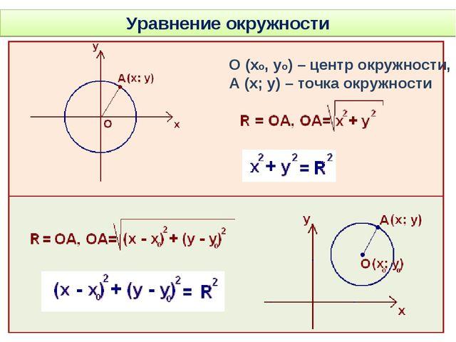 Уравнение окружности О (хо, уо) – центр окружности, А (х; у) – точка окружности
