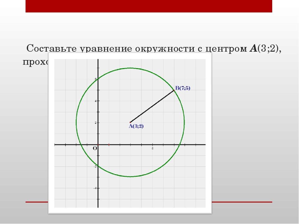 Составьте уравнение окружности с центром А(3;2), проходящей через В(7;5).