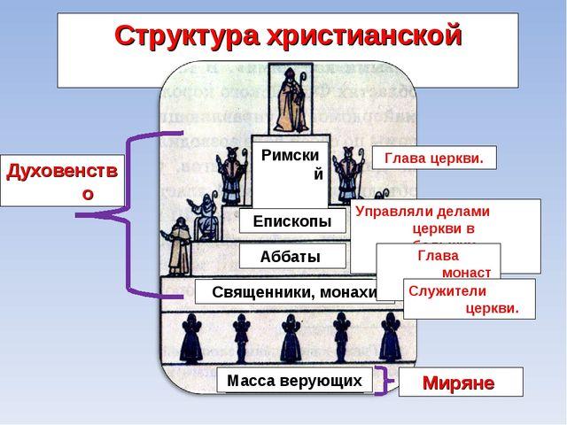 2. Духовенство и миряне. Структура христианской церкви Римский папа Епископы...