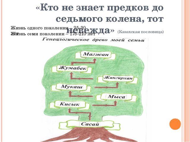 «Кто не знает предков до седьмого колена, тот невежда» (Казахская пословица)...