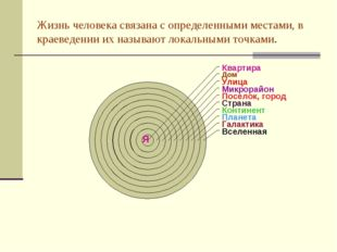 Жизнь человека связана с определенными местами, в краеведении их называют лок