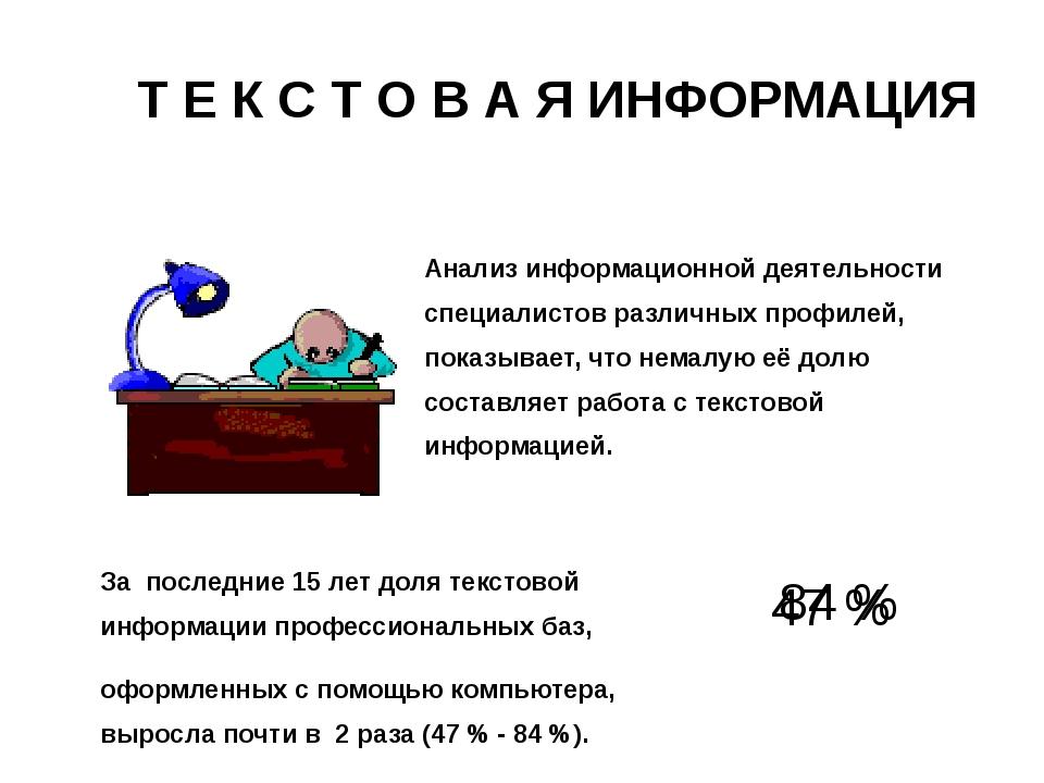 Т Е К С Т О В А Я ИНФОРМАЦИЯ Анализ информационной деятельности специалистов...
